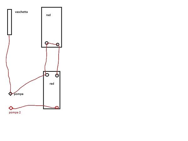 info per posizionamneto radiatori-immagine.jpg