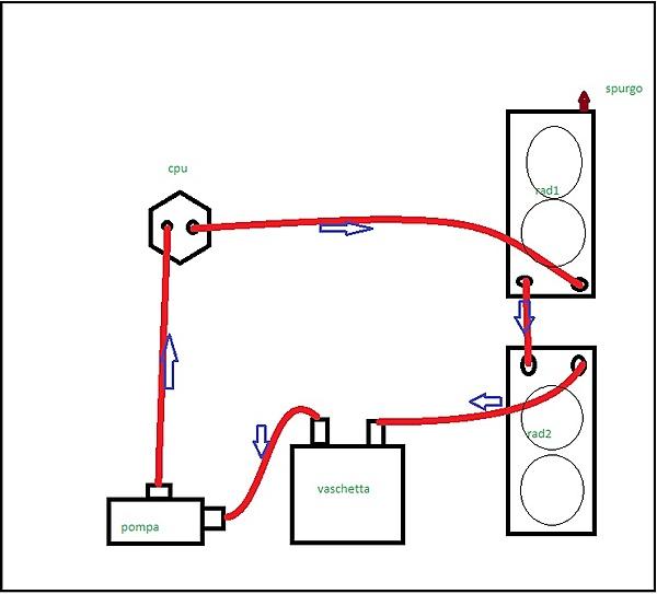 Clicca sull'immagine per ingrandirla  Nome:   schema loop.jpg Visite: 450 Dimensione:   59.2 KB ID: 34734