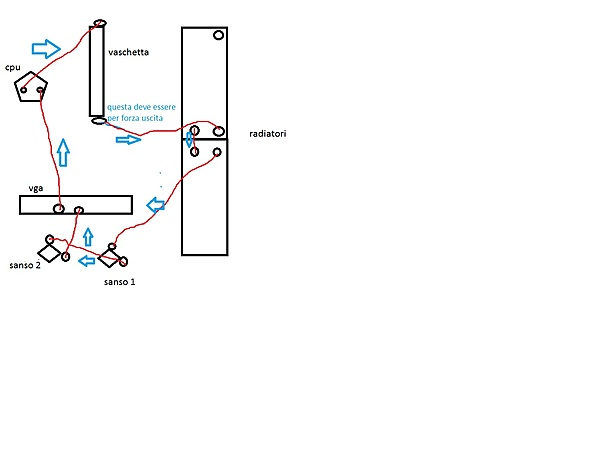 info per posizionamneto radiatori-loop.jpg