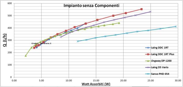 Le Pompe negli impianti di raffreddamento a liquido per PC-uploadfromtaptalk1427471289796.png