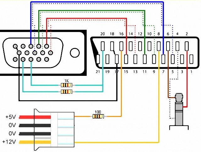 Переходник VGA RCA — (D-Sub 15