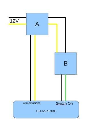 Info per carpc-collegamenti.jpg