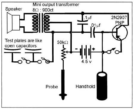 Circuito oscillante-syncrometro.jpg