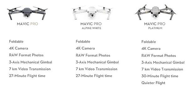 È arrivato (il Mavic Pro 2!)-mavic-comparison-key-features-1-e1511510030540.jpg