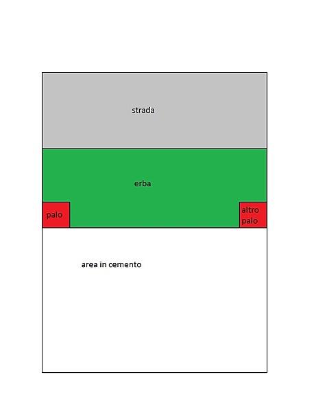 Progetto Cancelletto® 2.0-proggggetto.jpg