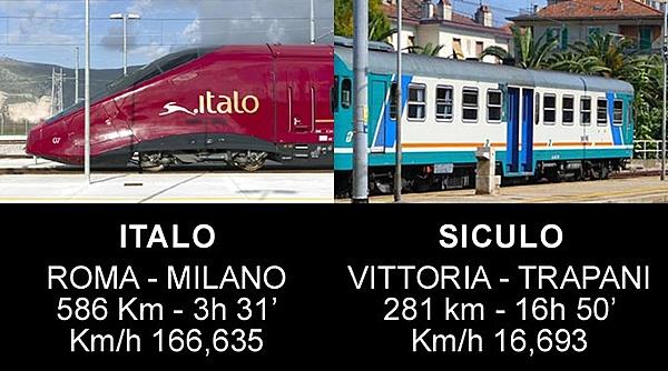 Via, più veloce della luce!! (aspetta e spera.....)-treni.jpg