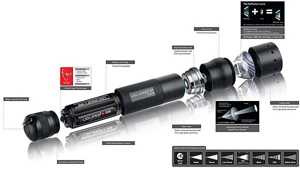 Torcia LED-modular_1500.jpg