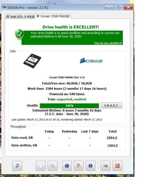 [GUIDA] Windows 7 & SSD, istruzioni per l'uso-ssdlife-dopo-aggiornamento.png