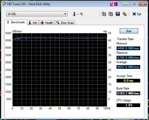 [Guida] Utilizzare Dataram RAMDisk per ottimizzare Windows e l'uso degli SSD-tcxkg.jpg
