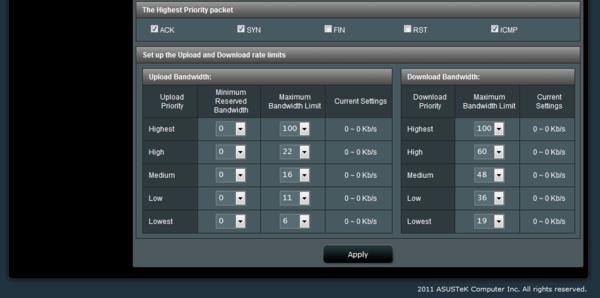 Configurazione QoS ASUS RT-N66U-cattura333.png