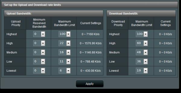 Configurazione QoS ASUS RT-N66U-cattura11111111.png