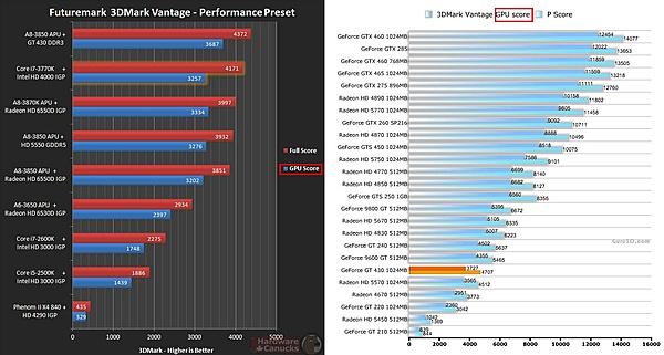 VGA integrata nella CPU oppure.....-confronto-igp-vs-gpu.jpg