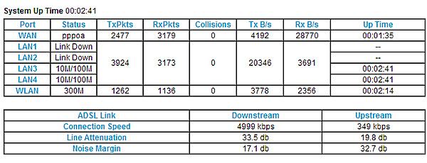 Informazioni sulla mia linea ADSL-info-linea.jpg
