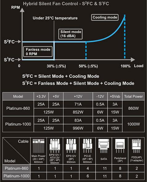 [NEWS] Seasonic Platinum pronti ad arrivare sul mercato-s8.jpg