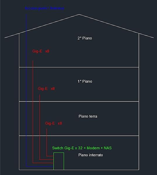 Progetto rete per casa-rete.jpg