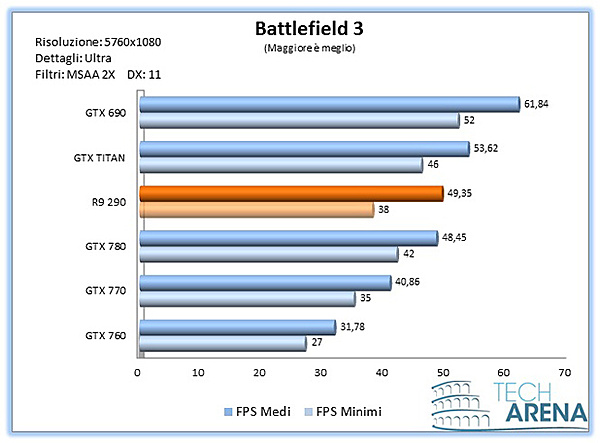 Review AMD Radeon R9 290-amd-radeon-r9-290-test-32.jpg