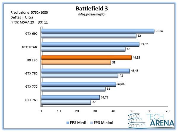 Clicca sull'immagine per ingrandirla  Nome:   AMD Radeon R9 290 Test 32.jpg Visite: 185 Dimensione:   96.7 KB ID: 33232