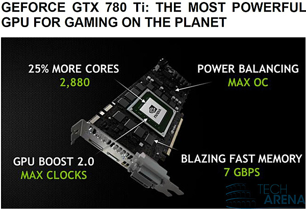 Clicca sull'immagine per ingrandirla  Nome:   NVIDIA Geforce GTX 780 Ti img 10.jpg Visite: 179 Dimensione:   152.7 KB ID: 33280