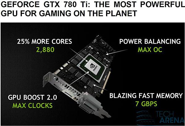 Review NVIDIA Geforce GTX 780 Ti-nvidia-geforce-gtx-780-ti-img-10.jpg