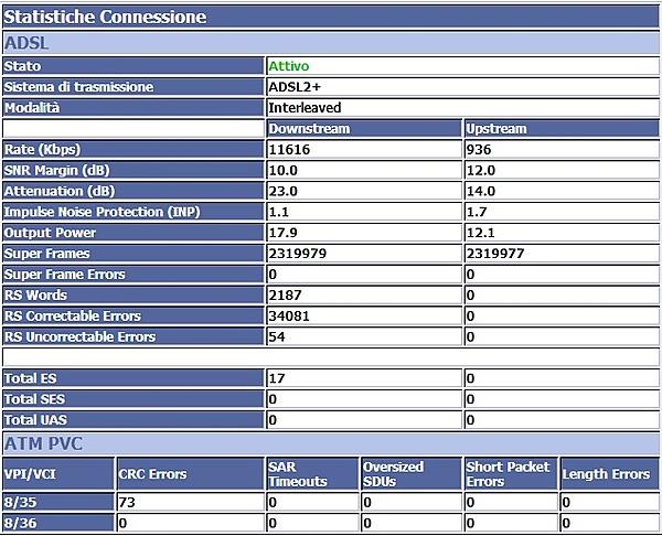 Linea ADSL - Interpretare i valori-4.jpg