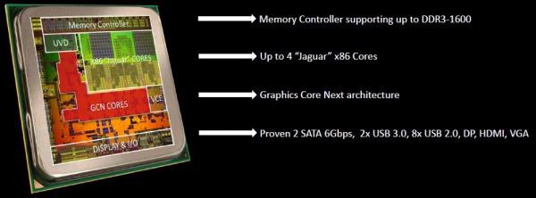 AMD presenta la nuova piattaforma AM1-amd-am1-02_t.jpg