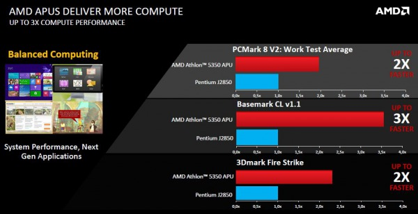 AMD presenta la nuova piattaforma AM1-amd-am1-03_t.jpg