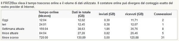 Consiglio su provider wireless-cattura.jpg