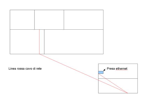 Chiarimenti su cavo ethernet-pian_2.png