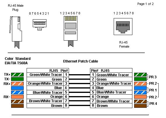 Chiarimenti su cavo ethernet - Spostamento cavi telecom dalla facciata di casa ...