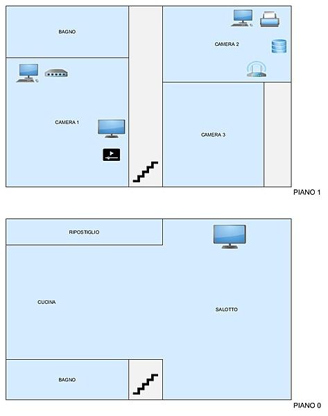 Consigli su infastruttura di rete casalinga-piantina_dispositiv.jpg