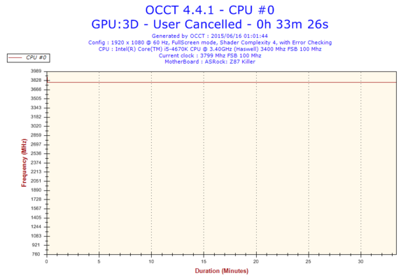 Problema monitor-2015-06-16-01h01-frequency-cpu-0.png
