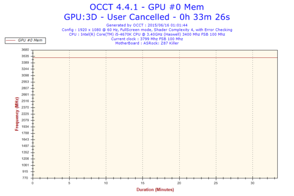 Problema monitor-2015-06-16-01h01-frequency-gpu-0-mem.png