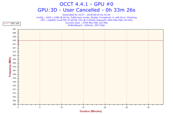 Problema monitor-2015-06-16-01h01-frequency-gpu-0.png