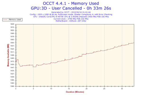 Problema monitor-2015-06-16-01h01-memory-usage-memory-used.png