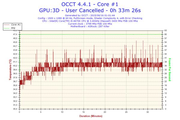 Problema monitor-2015-06-16-01h01-temperature-core-1.png