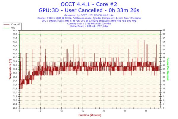 Problema monitor-2015-06-16-01h01-temperature-core-2.png
