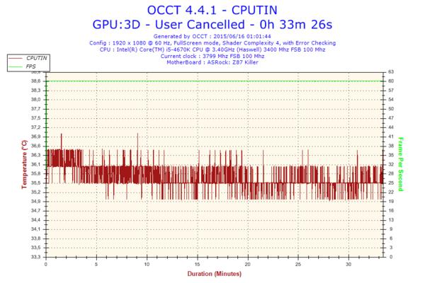 Problema monitor-2015-06-16-01h01-temperature-cputin.png