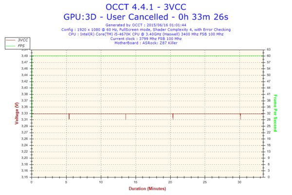 Problema monitor-2015-06-16-01h01-voltage-3vcc.png