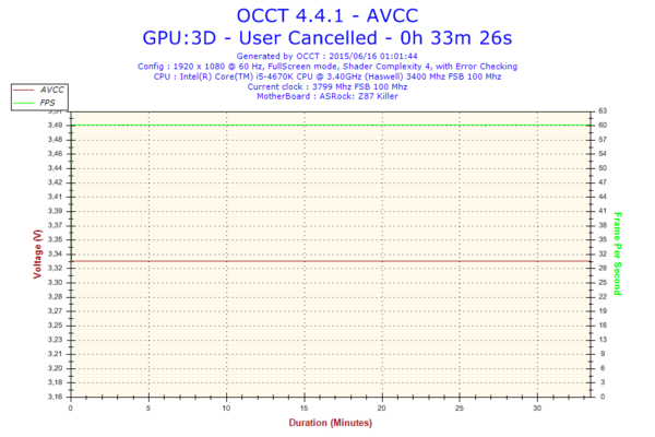 Problema monitor-2015-06-16-01h01-voltage-avcc.png