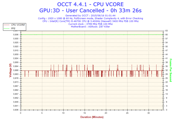 Problema monitor-2015-06-16-01h01-voltage-cpu-vcore.png