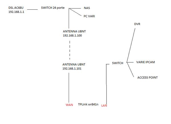 QoS sul secondo router-immagine.png