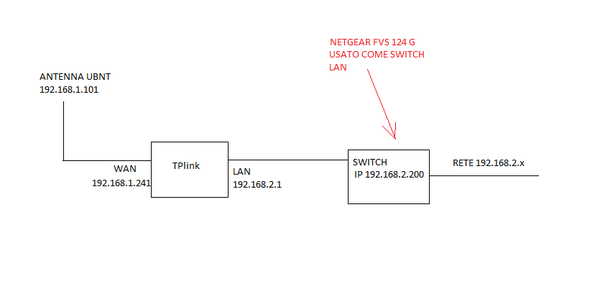 QoS sul secondo router-6.png