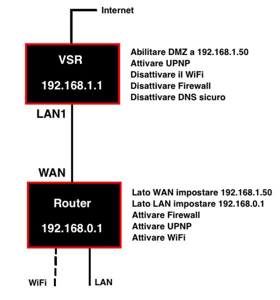Vodafone Station Revolution e Asus Dsl-N55 D1: come configurarli?-9ie42f.jpg.png