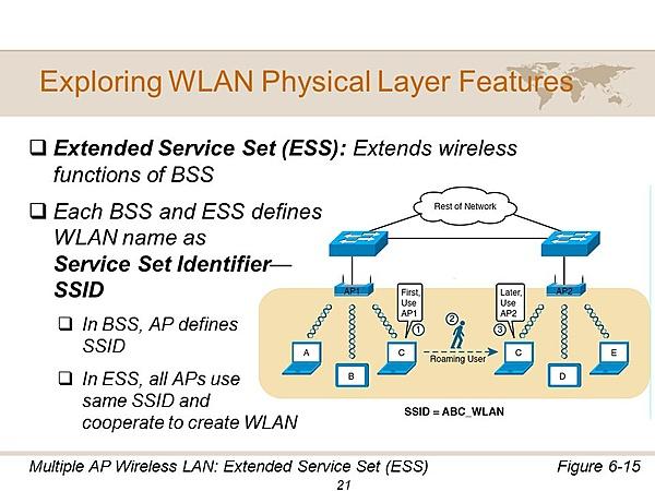 Info MCS configurazione access point wireless MERU-slide_21.jpg