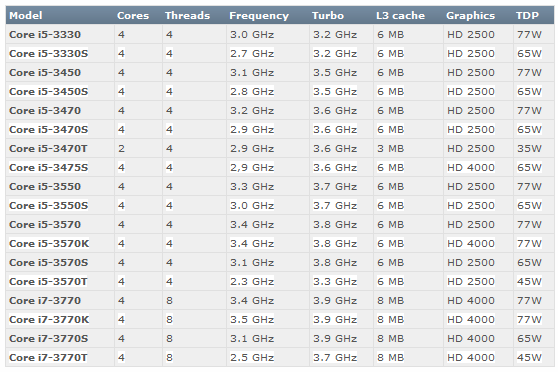 Intel IVY BRIDGE-ivy_bridge2.png