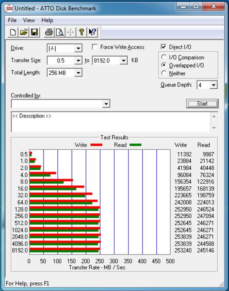 Test prestazioni storage: USB 2 vs USB 3 vs SATA 2 vs SATA 3-sata-2.png