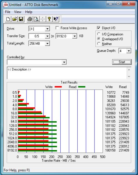 Test prestazioni storage: USB 2 vs USB 3 vs SATA 2 vs SATA 3-usb-3.png