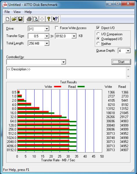 Test prestazioni storage: USB 2 vs USB 3 vs SATA 2 vs SATA 3-usb-2.png