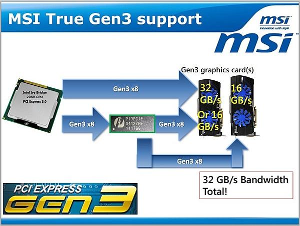 PCIe Gen3, MSI accusa Gigabyte che la sua tecnologia sia falsa e ingannevole-41f.jpg