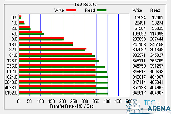 Nuovo SSD e velocità che non convincono-msi-x79-big-bang-xpower-ii-sata-3-aggiuntivo.jpg